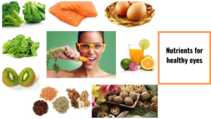 nutrients for healthy eyes